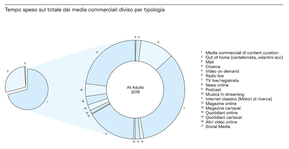 digital-3