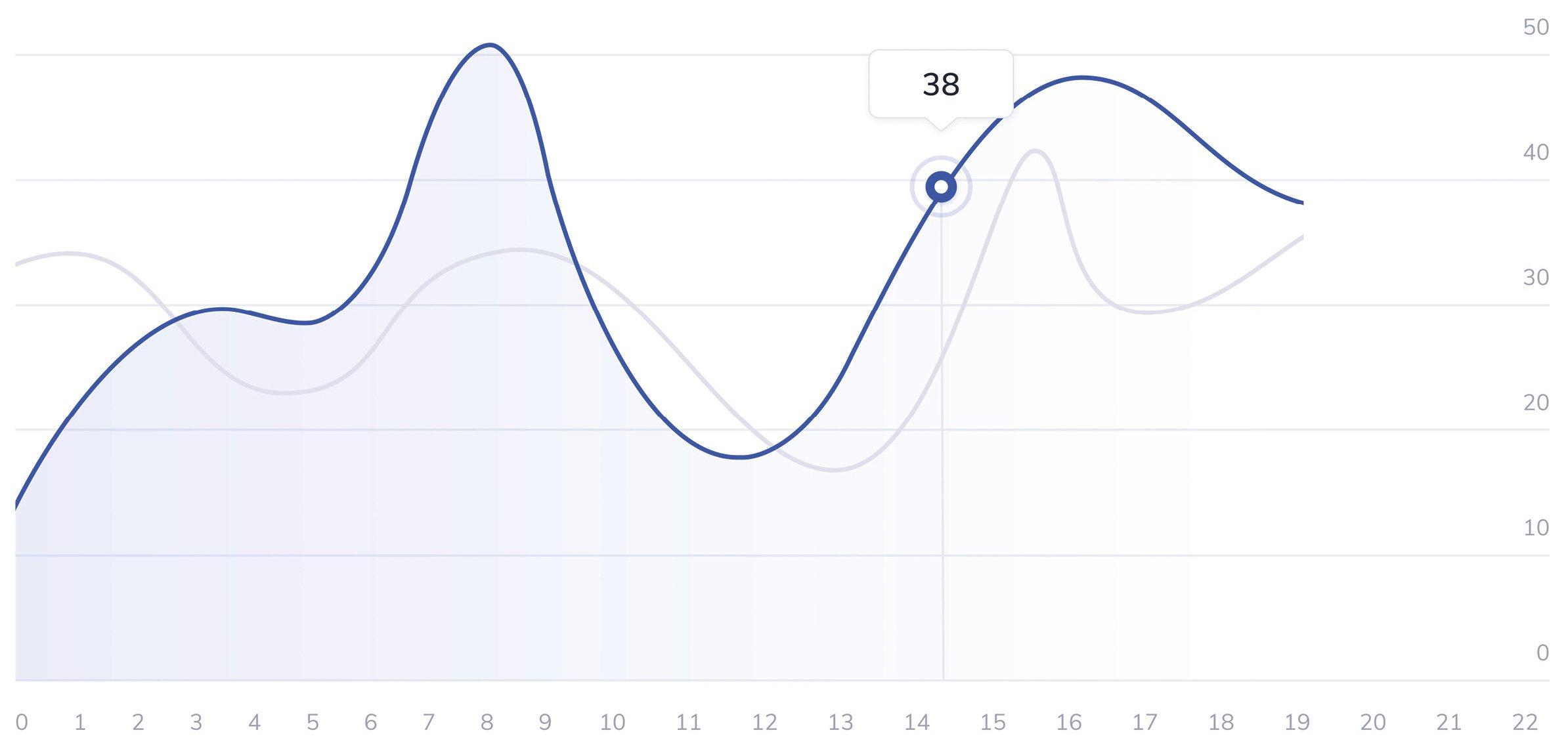 wan-analytics-01