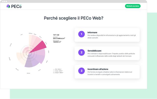 peco-mobile 2
