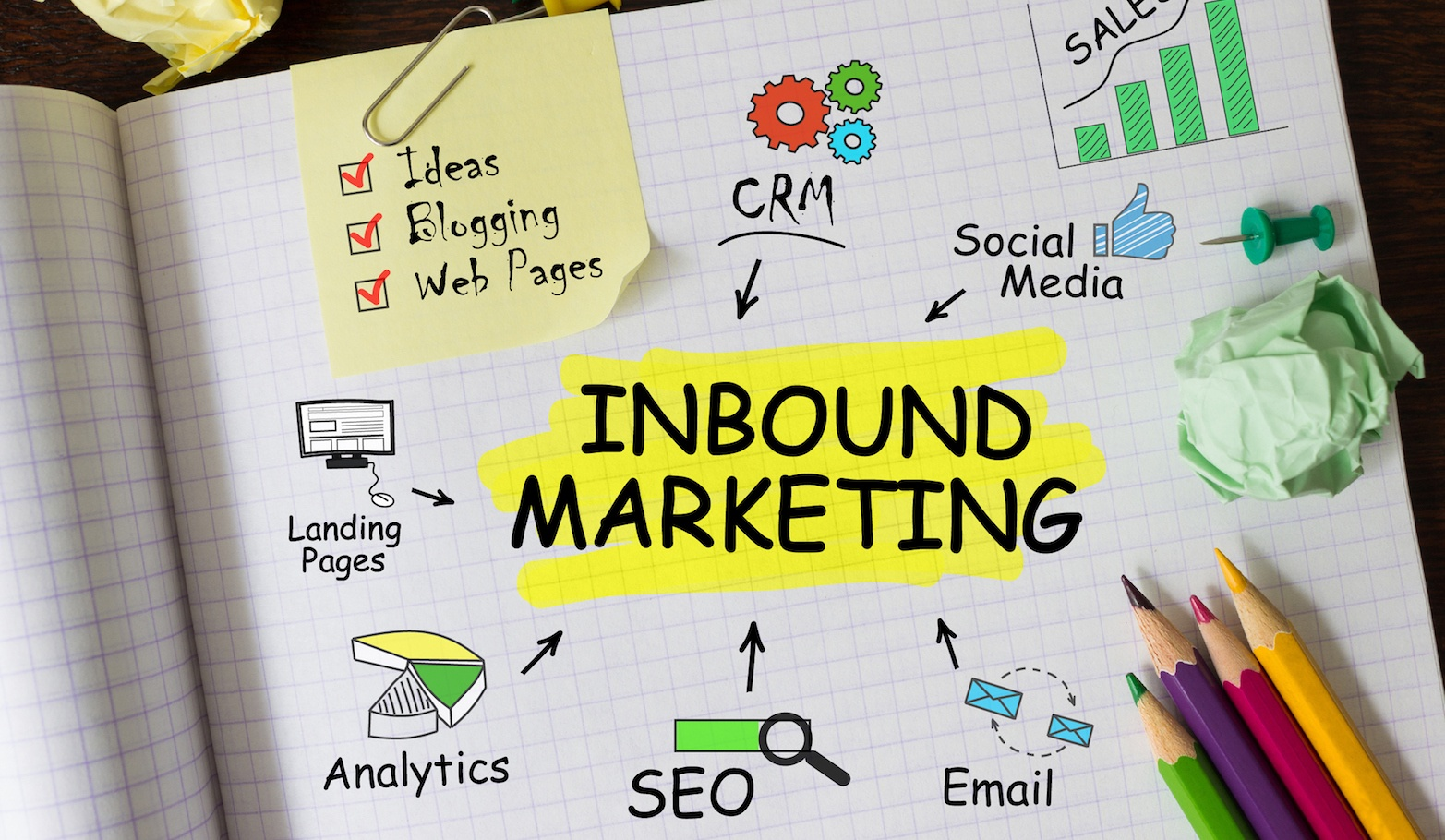 Come-fare-Inbound-Marketing-a-livello-aziendale-blog